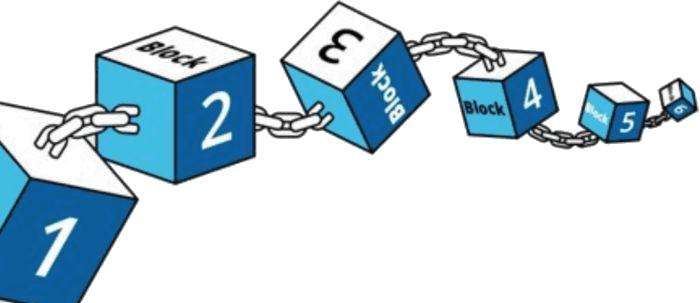 O que é Blockchain?